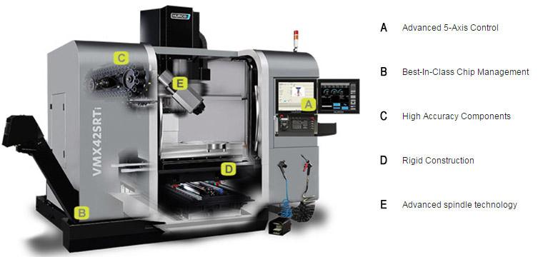 Hurco 5-Axis Vertical Machines